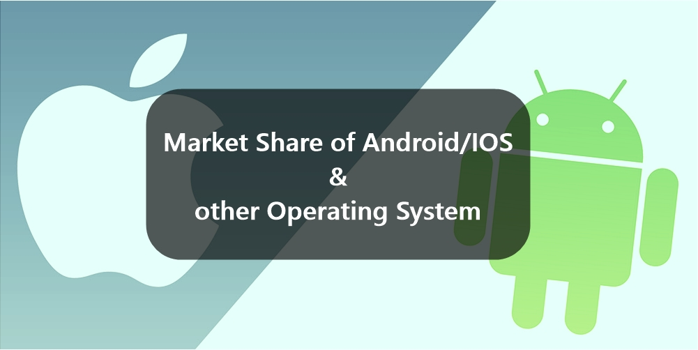 Market Share of Android/IOS and other Operating System