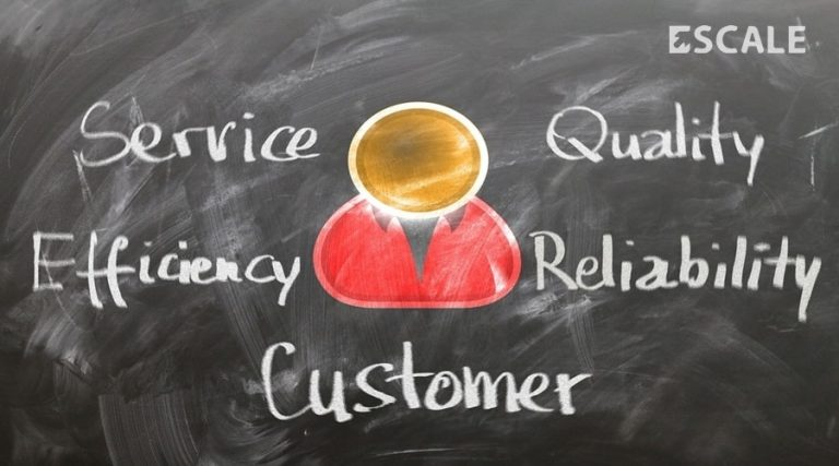 Customer Journey Mapping featured image