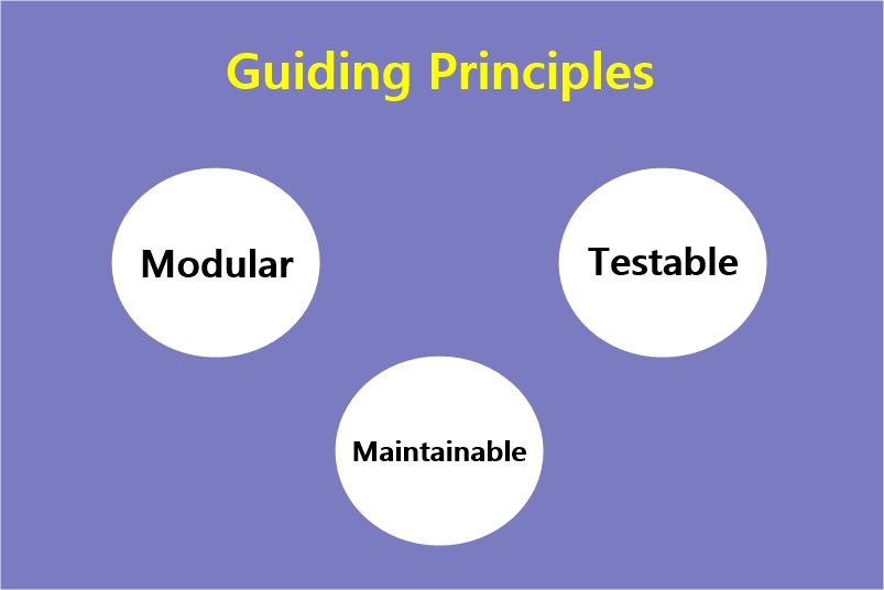 What are the Advantages of AngularJS Over Plain JavaScript: Guiding principles