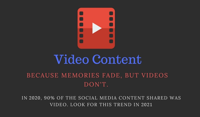 Social Media Trends for 2021: Video content image