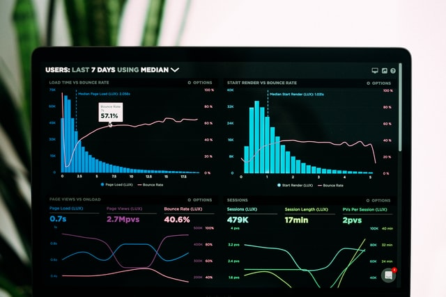 Graph of performance analytics in laptop screen